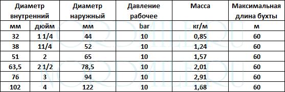 CHEM-Supertop-tablitsa