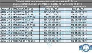sudovaya-dver-vodogazonepronits-2