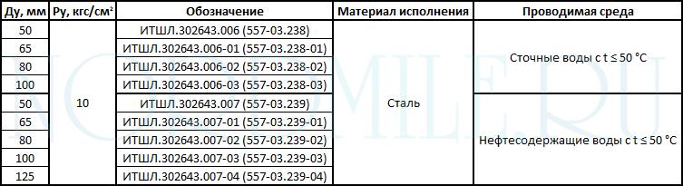 tip-10-soedineniya-rukavnye-OST-5Р.5444-80