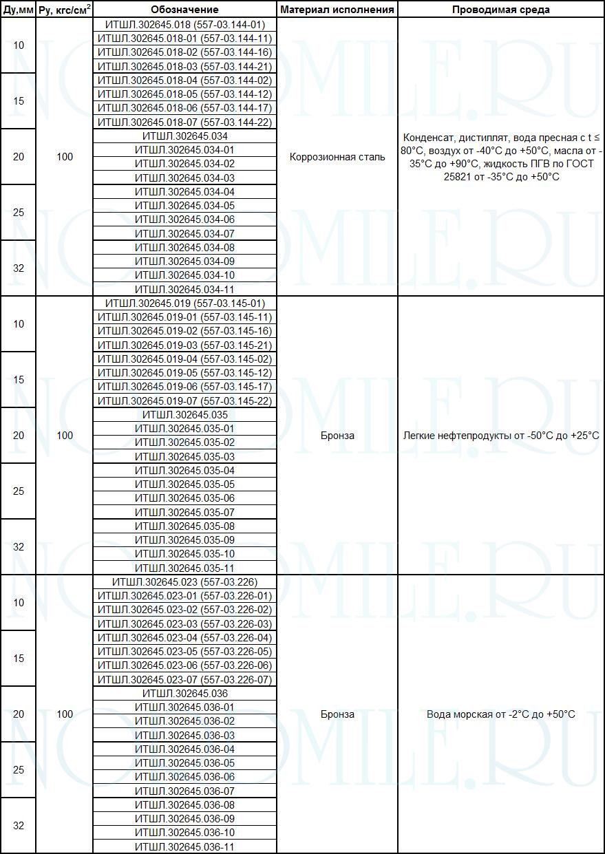 tip-2-soedineniya-rukavnye-OST-5Р.5445-80