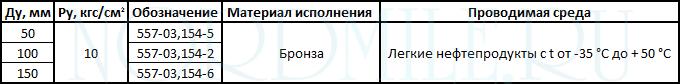 tip-4-soedineniya-rukavnye-OST-5Р.5444-80