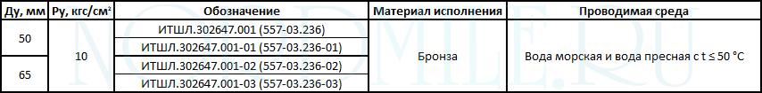 tip-6-soedineniya-rukavnye-OST-5Р.5444-80