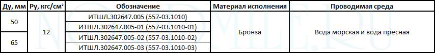 tip-7-soedineniya-rukavnye-OST-5Р.5444-80