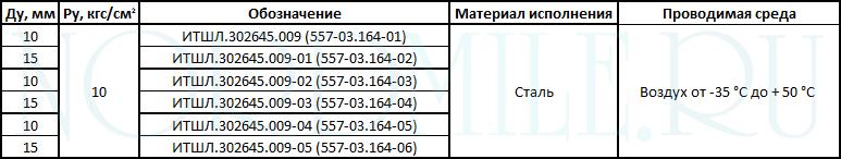 tip-8-soedineniya-rukavnye-OST-5Р.5444-80