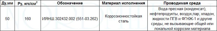 tip-shf-1-shlangi-gibkie-metallicheskie-sudovye