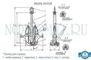 yakor-matrosova-yakor-litoy-1