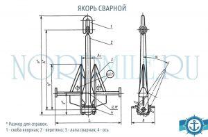 yakor-matrosova-yakor-svarnoy-1