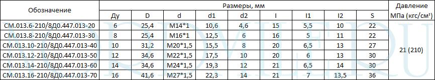 ftoroplastikovye-aviatsionnye-naruzhnyj-konus74-013-tablitsa