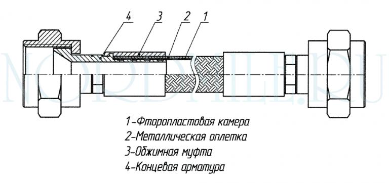 ftoroplastikovye-obshchepromyshlennye-konstruktsiya